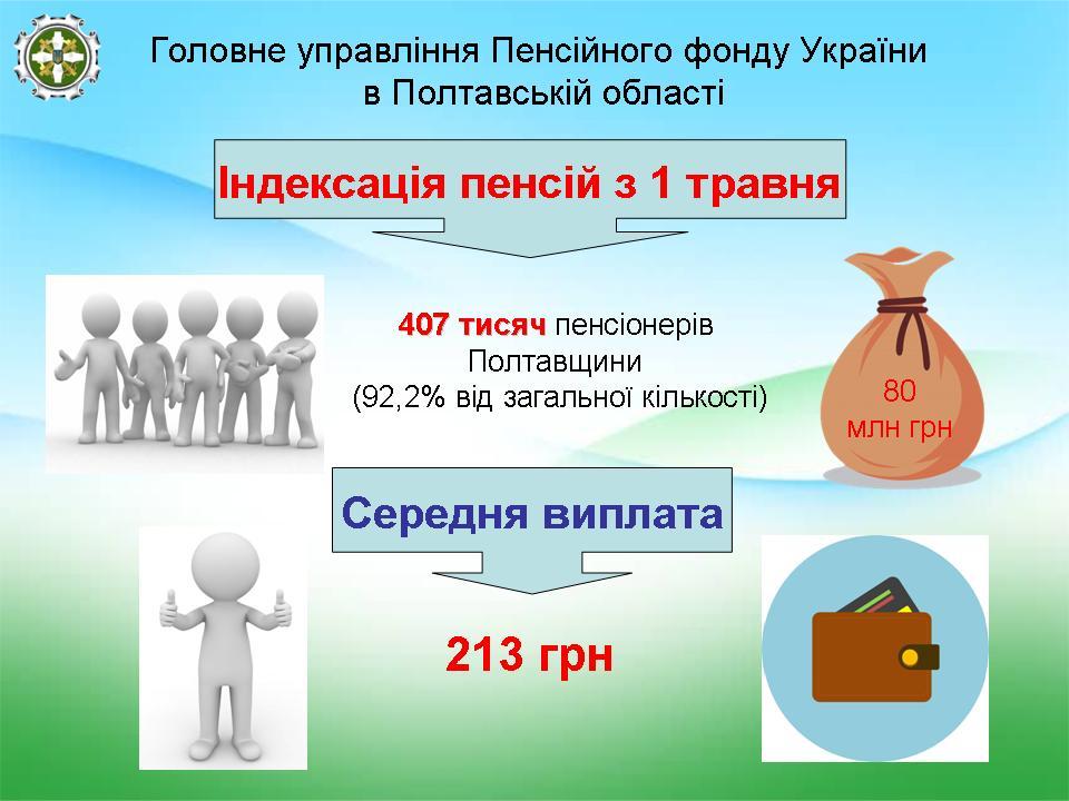 З 1 травня стартує автоматична індексація пенсій